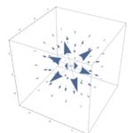 【電磁気学】第11講ベクトルの微分③-発散